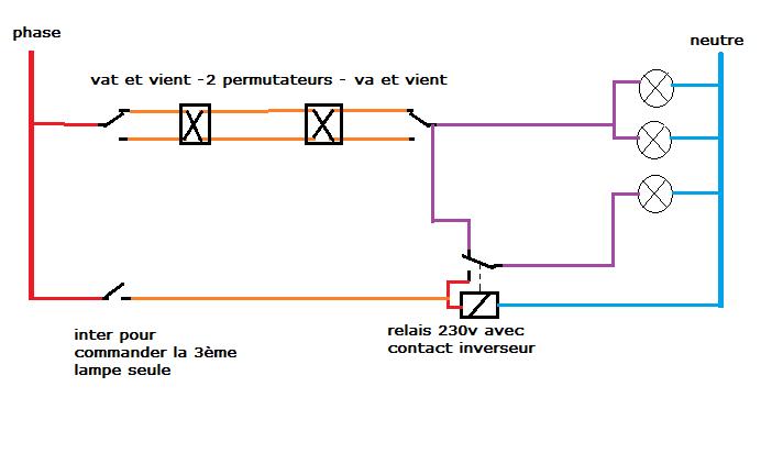 schéma branchement va et vient permutateur