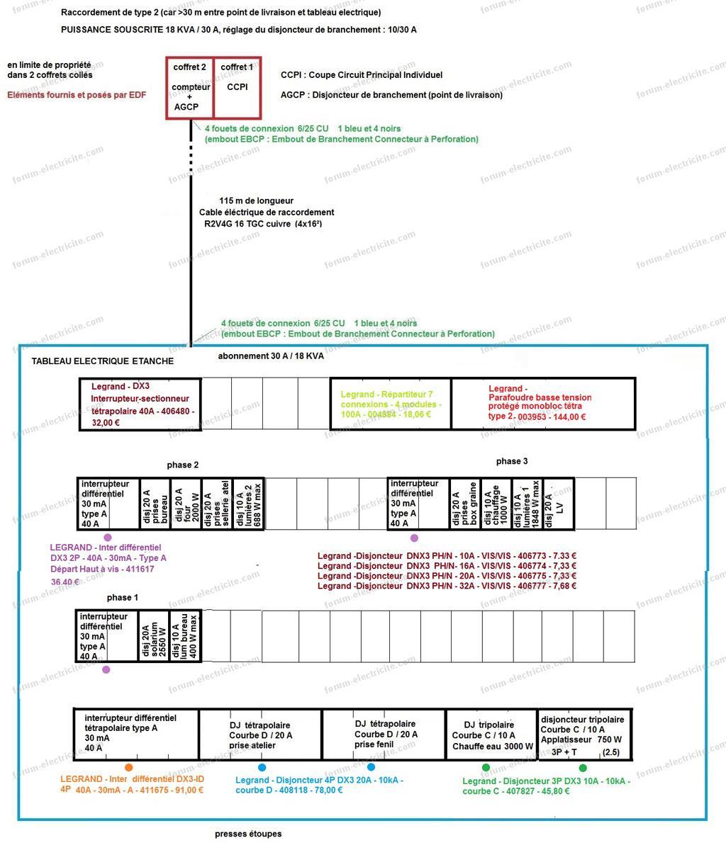 validation schéma électrique définitif