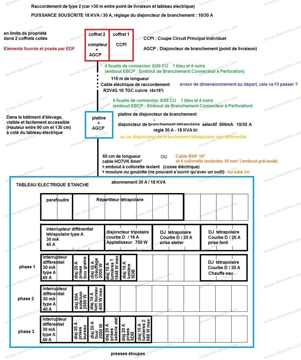 Validation raccordement schéma électrique