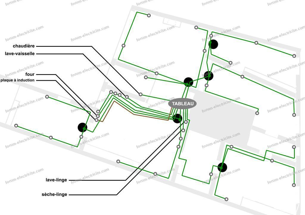 vérification plans installation électrique